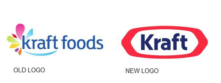kraft foods analysis Kraft foods inc (nyse: kft) is the largest confectionery, food, and beverage corporation headquartered in the united states[4] it markets go to page financial analysis of kraft foods.